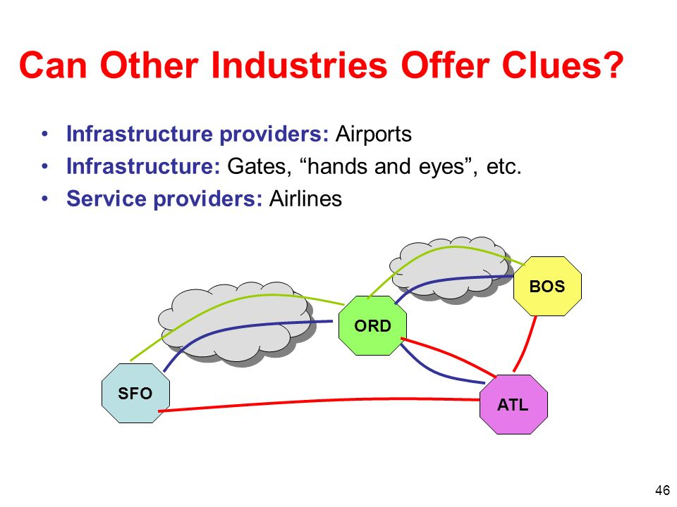 46 Can Other Industries Offer Clues? Infrastructure providers: Airports Infrastructure: Gates, hands and eyes, etc. Service providers: Airlines SFO AT