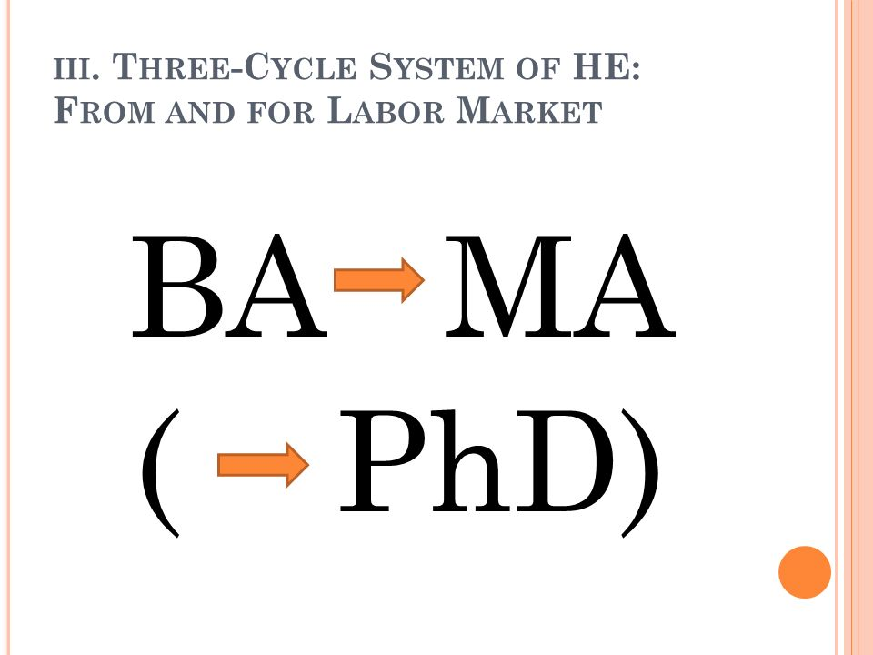 III. T HREE -C YCLE S YSTEM OF HE: F ROM AND FOR L ABOR M ARKET BA MA ( PhD)