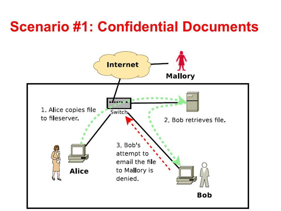 Scenario #1: Confidential Documents