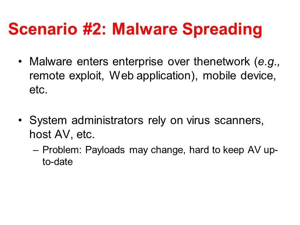 Scenario #2: Malware Spreading Malware enters enterprise over thenetwork (e.g., remote exploit, Web application), mobile device, etc.