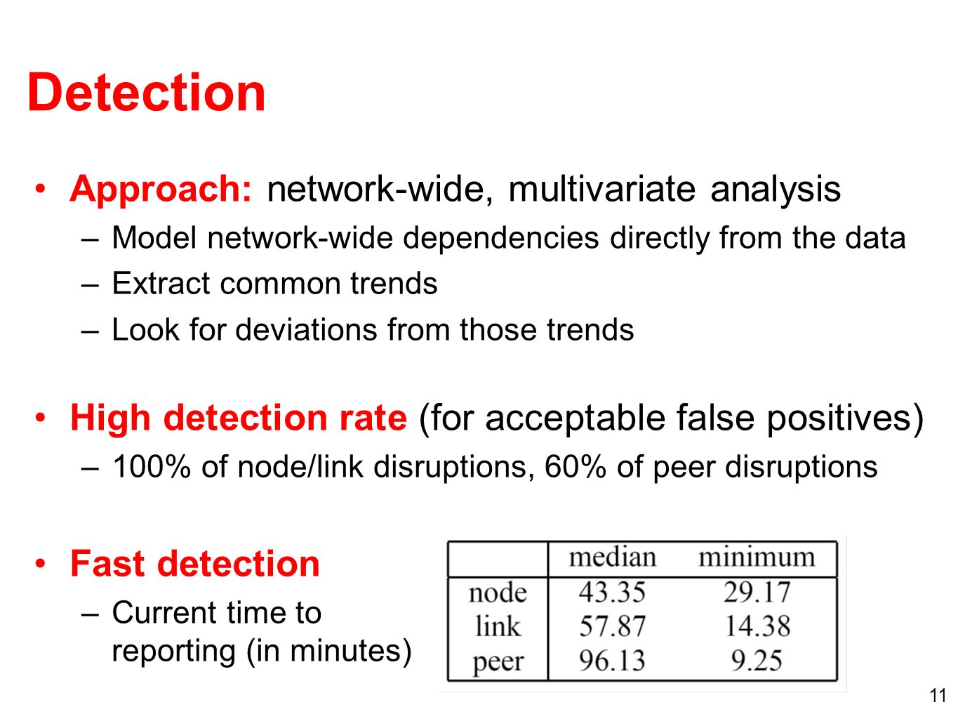 11 Approach: network-wide, multivariate analysis –Model network-wide dependencies directly from the data –Extract common trends –Look for deviations from those trends High detection rate (for acceptable false positives) –100% of node/link disruptions, 60% of peer disruptions Fast detection –Current time to reporting (in minutes) Detection