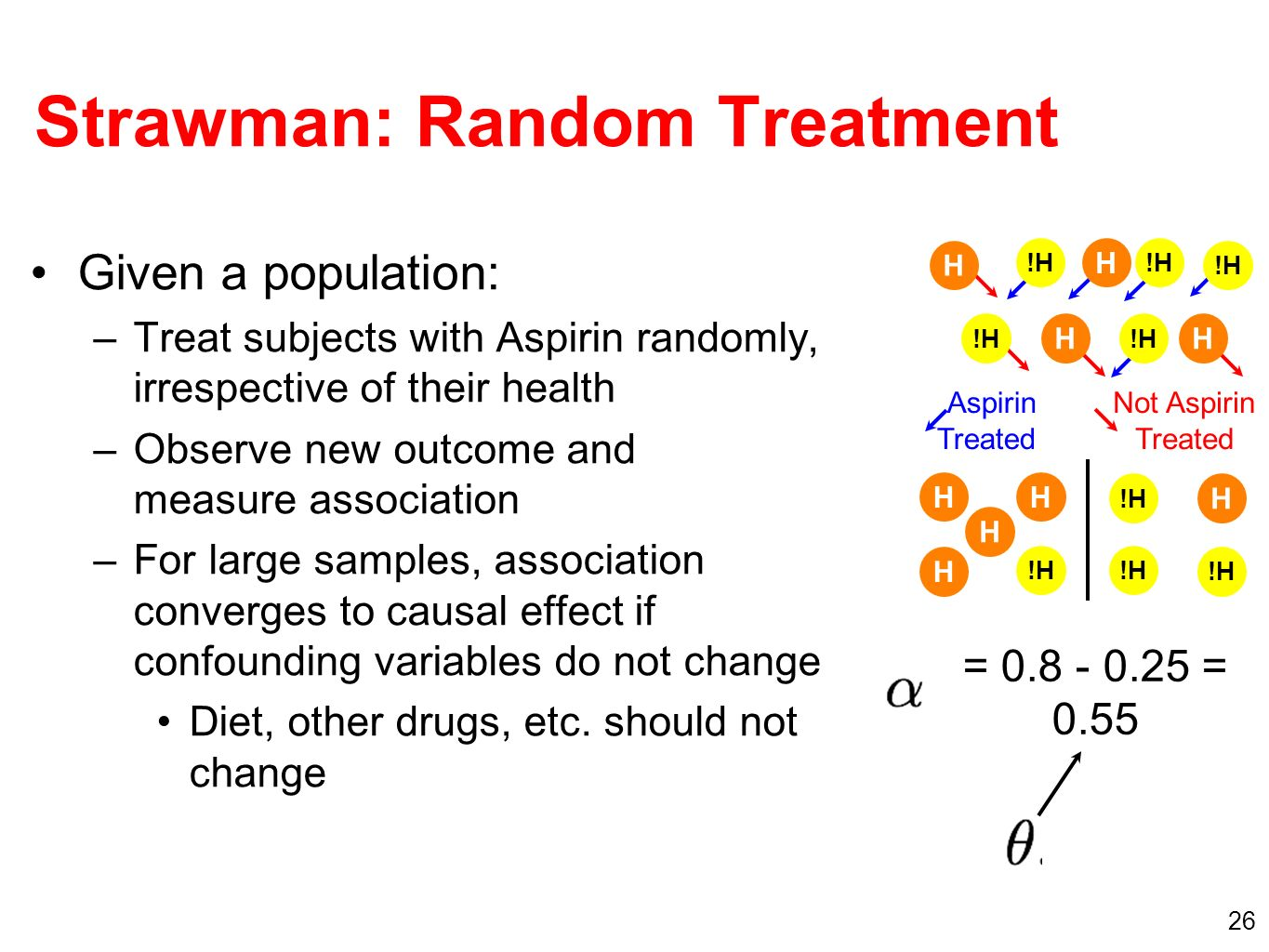 26 Aspirin Treated Not Aspirin Treated !H H H HH H H HH H = = 0.55 Strawman: Random Treatment Given a population: –Treat subjects with Aspirin randomly, irrespective of their health –Observe new outcome and measure association –For large samples, association converges to causal effect if confounding variables do not change Diet, other drugs, etc.