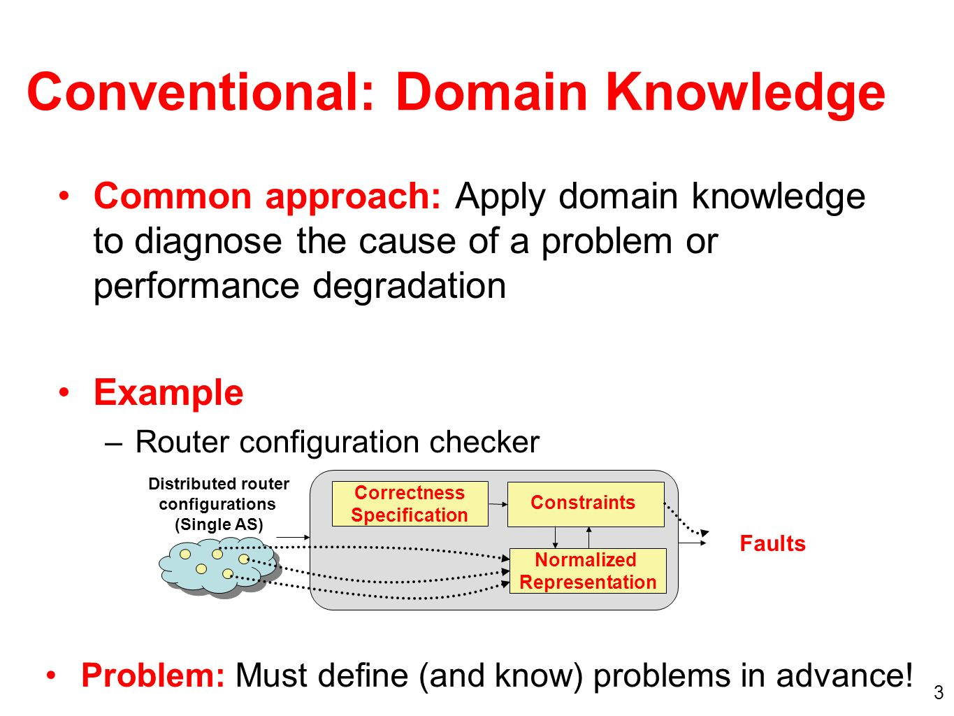 3 Conventional: Domain Knowledge Common approach: Apply domain knowledge to diagnose the cause of a problem or performance degradation Example –Router configuration checker Normalized Representation Correctness Specification Constraints Distributed router configurations (Single AS) Faults Problem: Must define (and know) problems in advance!