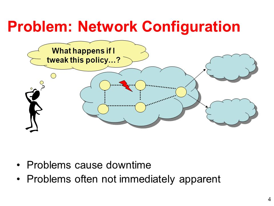5 rcc Solution: rcc Normalized Representation Correctness Specification Constraints Faults Analyzing complex, distributed configuration Defining a correctness specification Mapping specification to constraints Verifying global correctness with local information Components Distributed router configurations (Single AS) Feamster & Balakrishnan, Detecting BGP Configuration Faults with Static Analysis, NSDI 2005 Best Paper, ACM/USENIX Symposium on Networked Systems Design and Implemntation (NSDI), 2005