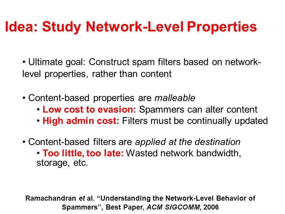 Idea: Study Network-Level Properties Ramachandran et al. Understanding the Network-Level Behavior of Spammers, Best Paper, ACM SIGCOMM, 2006 Ultimate