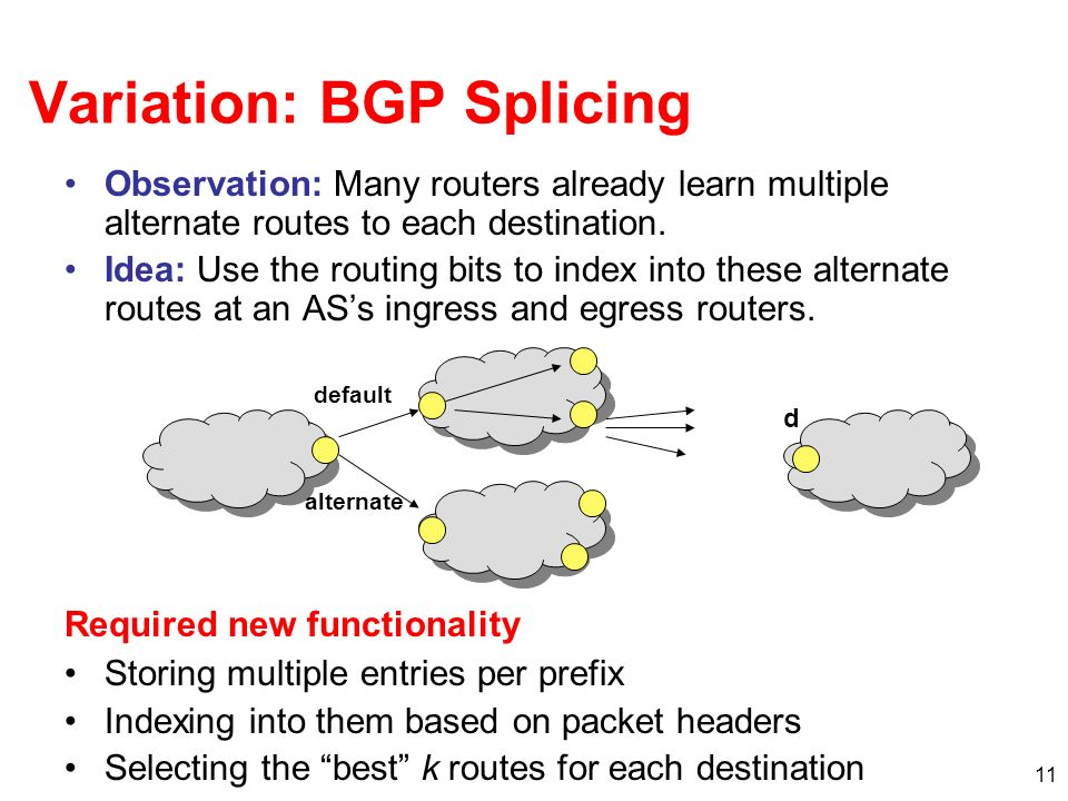 11 Variation: BGP Splicing Observation: Many routers already learn multiple alternate routes to each destination. Idea: Use the routing bits to index
