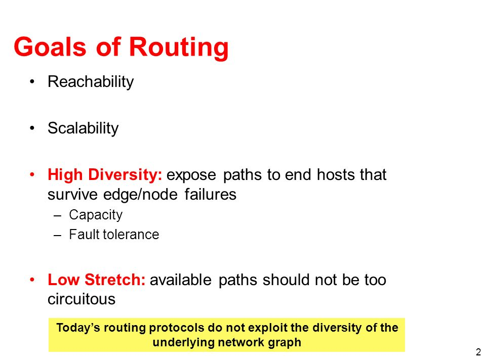 2 Goals of Routing Reachability Scalability High Diversity: expose paths to end hosts that survive edge/node failures –Capacity –Fault tolerance Low S