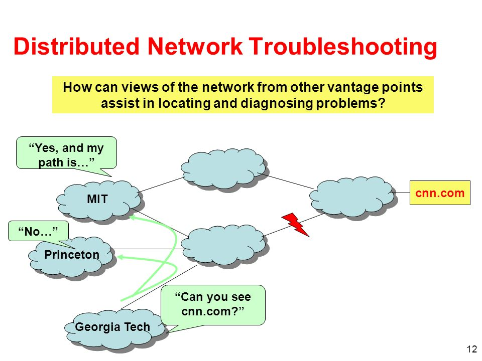 12 Distributed Network Troubleshooting How can views of the network from other vantage points assist in locating and diagnosing problems.