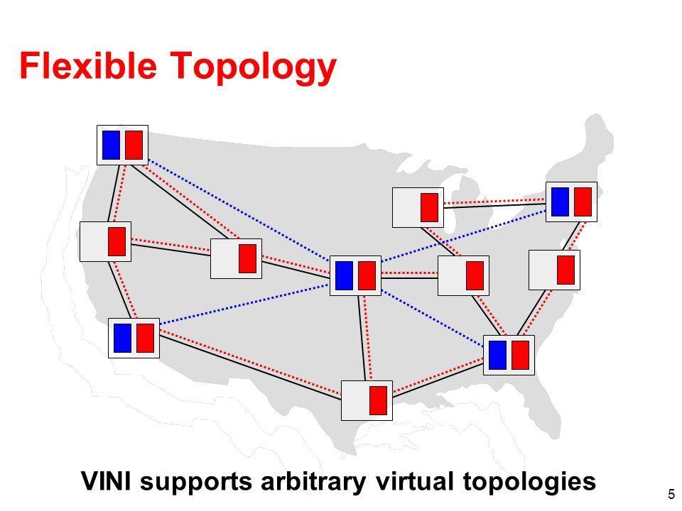 5 Flexible Topology VINI supports arbitrary virtual topologies
