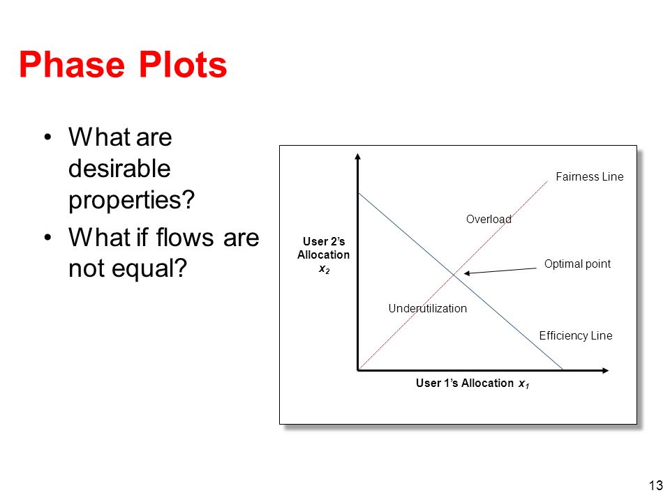 13 What are desirable properties. What if flows are not equal.