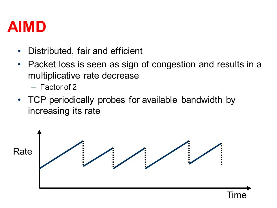Distributed, fair and efficient Packet loss is seen as sign of congestion and results in a multiplicative rate decrease –Factor of 2 TCP periodically probes for available bandwidth by increasing its rate Time Rate AIMD