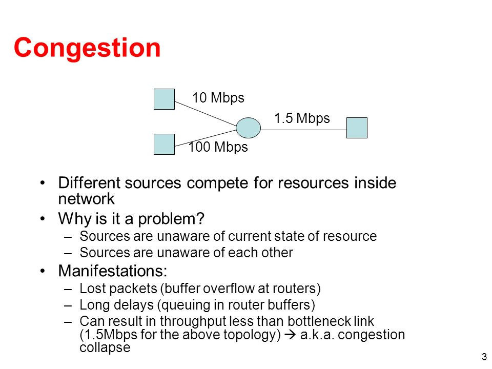 3 Congestion Different sources compete for resources inside network Why is it a problem.