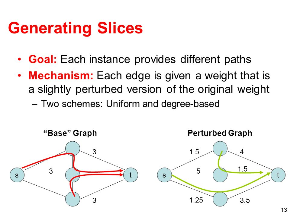 13 Generating Slices Goal: Each instance provides different paths Mechanism: Each edge is given a weight that is a slightly perturbed version of the o