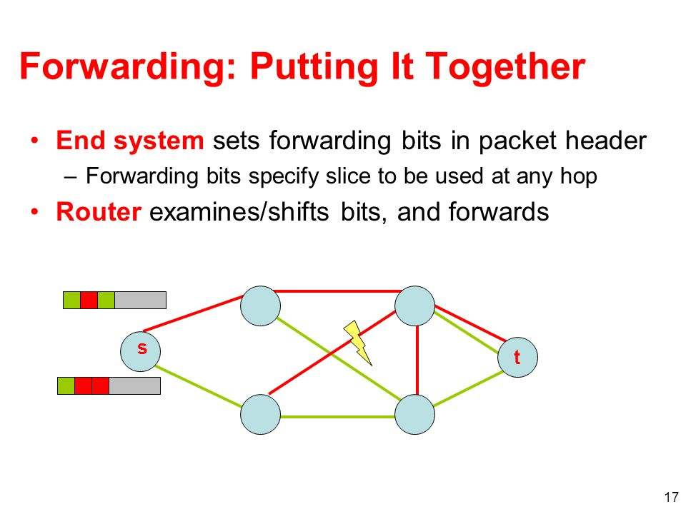 17 Forwarding: Putting It Together End system sets forwarding bits in packet header –Forwarding bits specify slice to be used at any hop Router examin