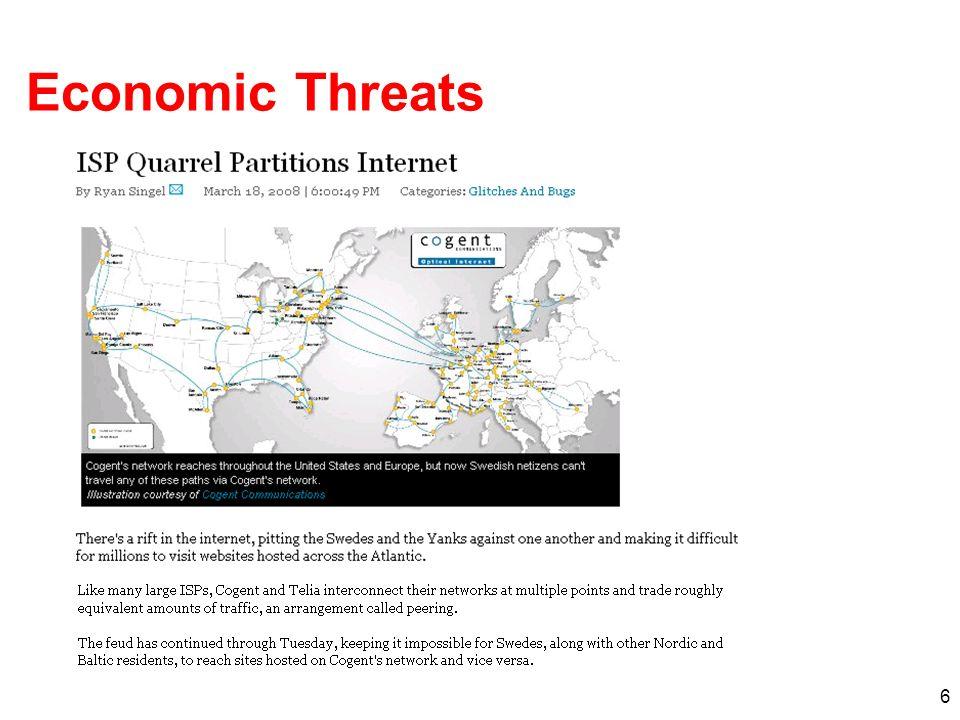 6 Economic Threats