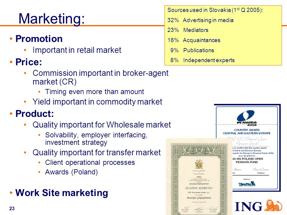 23 Marketing: Promotion Important in retail market Price: Commission important in broker-agent market (CR) Timing even more than amount Yield importan