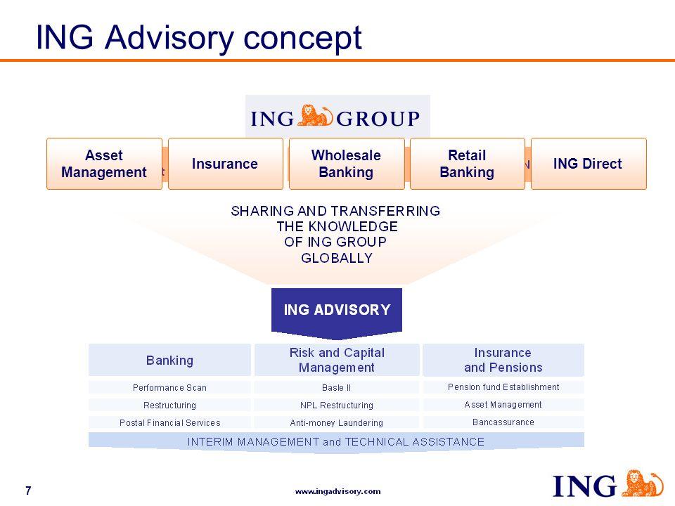 7 ING Advisory concept Asset Management Insurance Wholesale Banking Retail Banking ING Direct