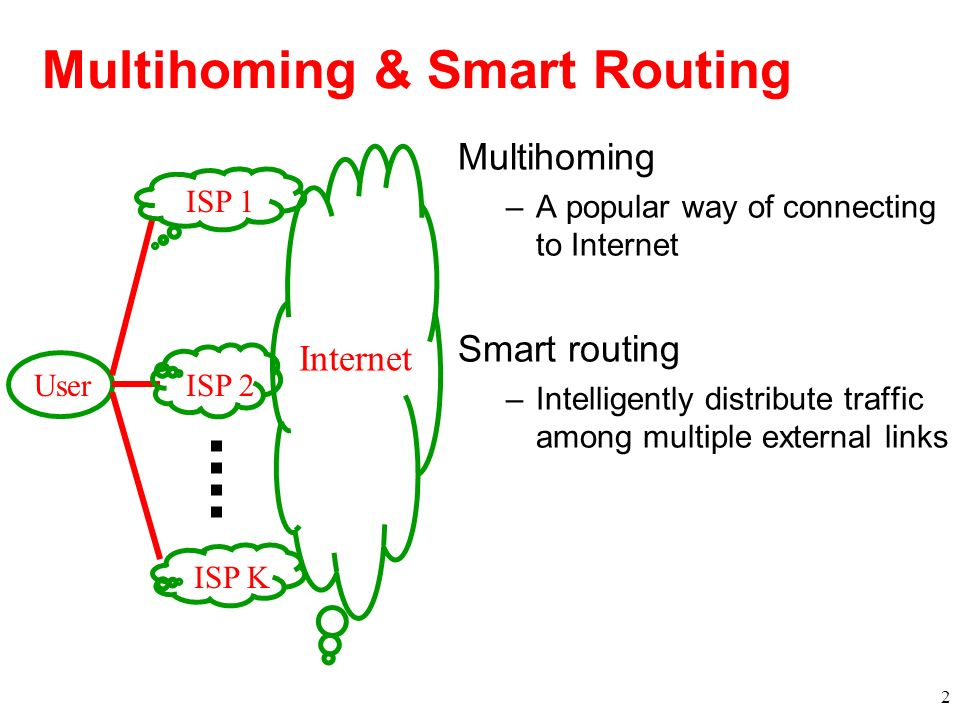 Multihoming & Smart Routing Multihoming –A popular way of connecting to Internet Smart routing –Intelligently distribute traffic among multiple external links 2 User ISP 1 ISP K Internet ISP 2