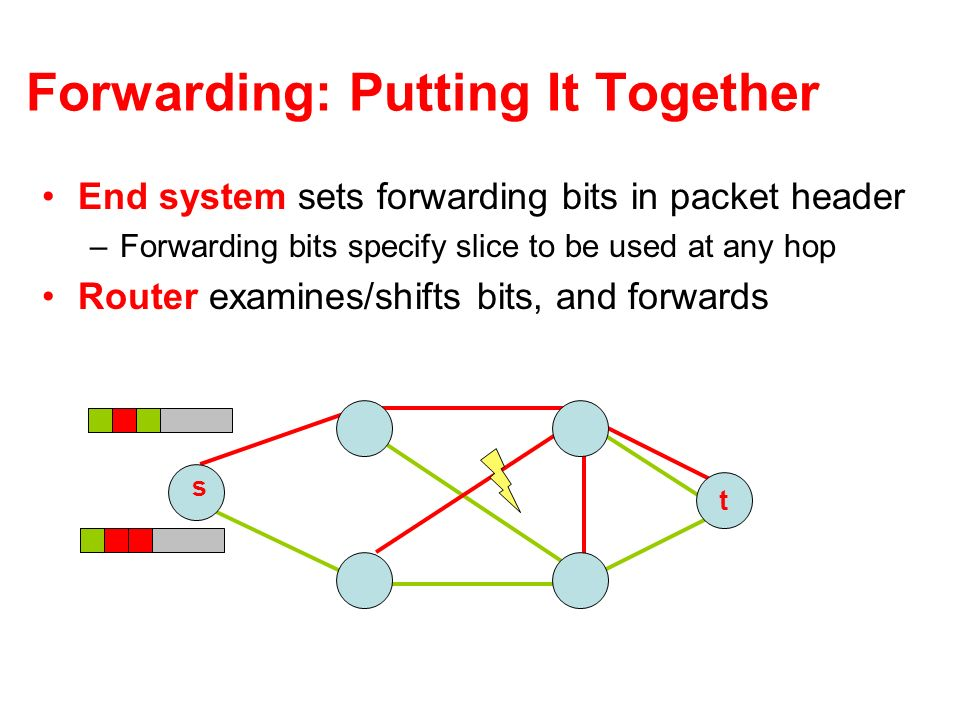 Forwarding: Putting It Together End system sets forwarding bits in packet header –Forwarding bits specify slice to be used at any hop Router examines/