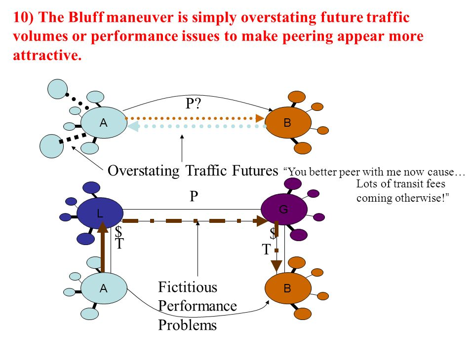 10) The Bluff maneuver is simply overstating future traffic volumes or performance issues to make peering appear more attractive.