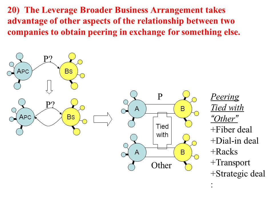 20) The Leverage Broader Business Arrangement takes advantage of other aspects of the relationship between two companies to obtain peering in exchange for something else.