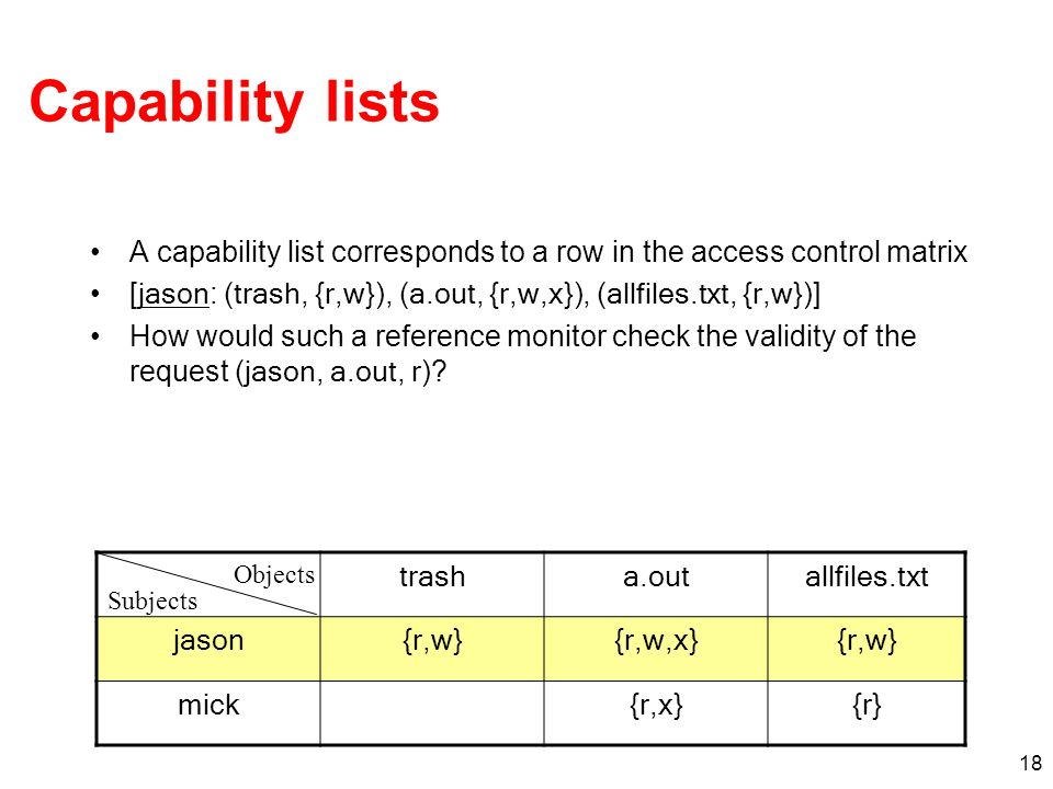 18 Capability lists A capability list corresponds to a row in the access control matrix [ jason : ( trash, { r, w }), ( a. out, { r, w, x }), ( allfil