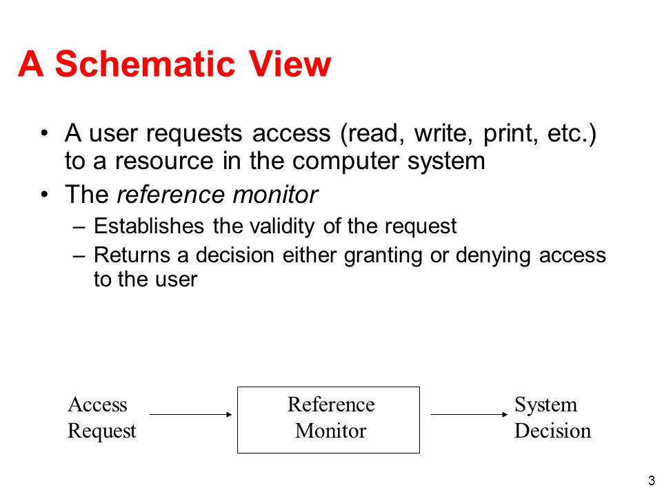 3 A Schematic View A user requests access (read, write, print, etc.) to a resource in the computer system The reference monitor –Establishes the valid