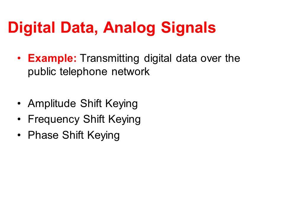 Digital Data, Analog Signals Example: Transmitting digital data over the public telephone network Amplitude Shift Keying Frequency Shift Keying Phase Shift Keying