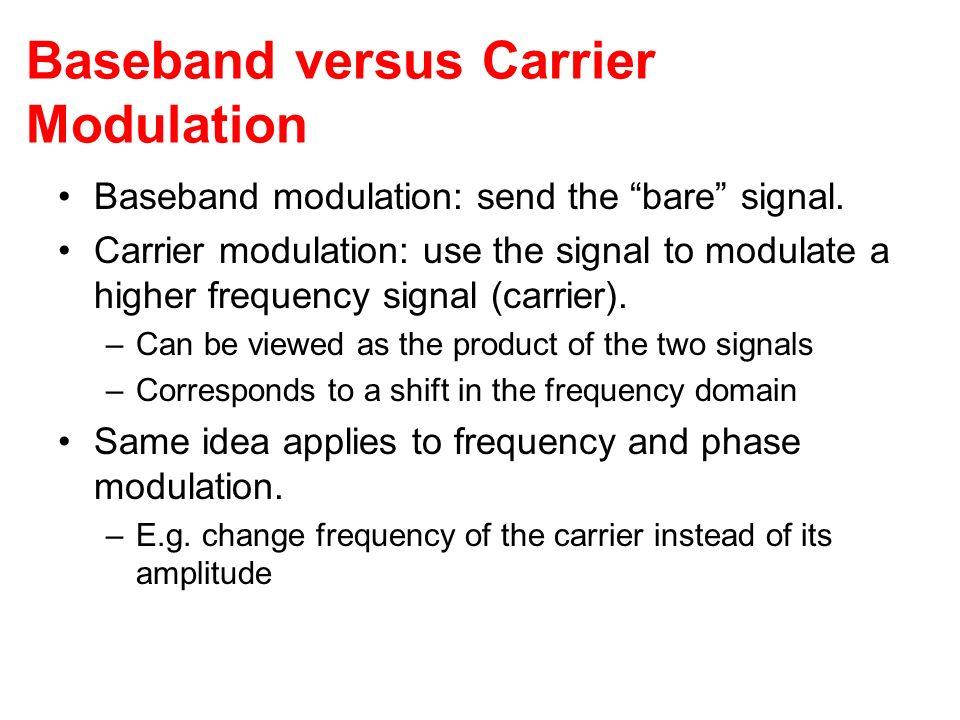 Baseband versus Carrier Modulation Baseband modulation: send the bare signal.