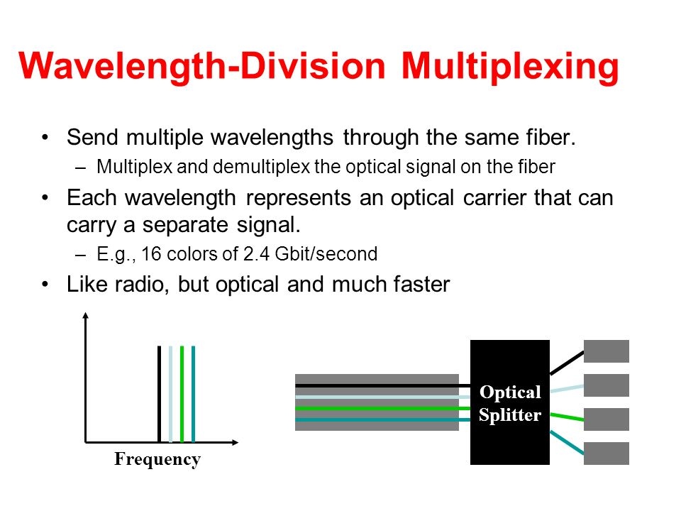 Wavelength-Division Multiplexing Send multiple wavelengths through the same fiber.