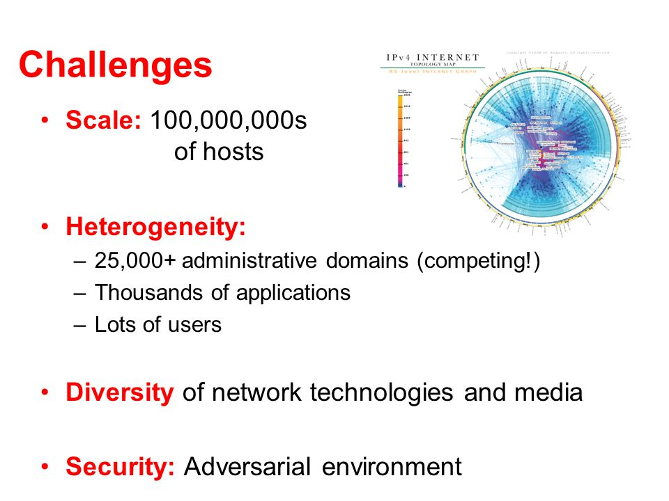 Challenges Scale: 100,000,000s of hosts Heterogeneity: –25,000+ administrative domains (competing!) –Thousands of applications –Lots of users Diversity of network technologies and media Security: Adversarial environment