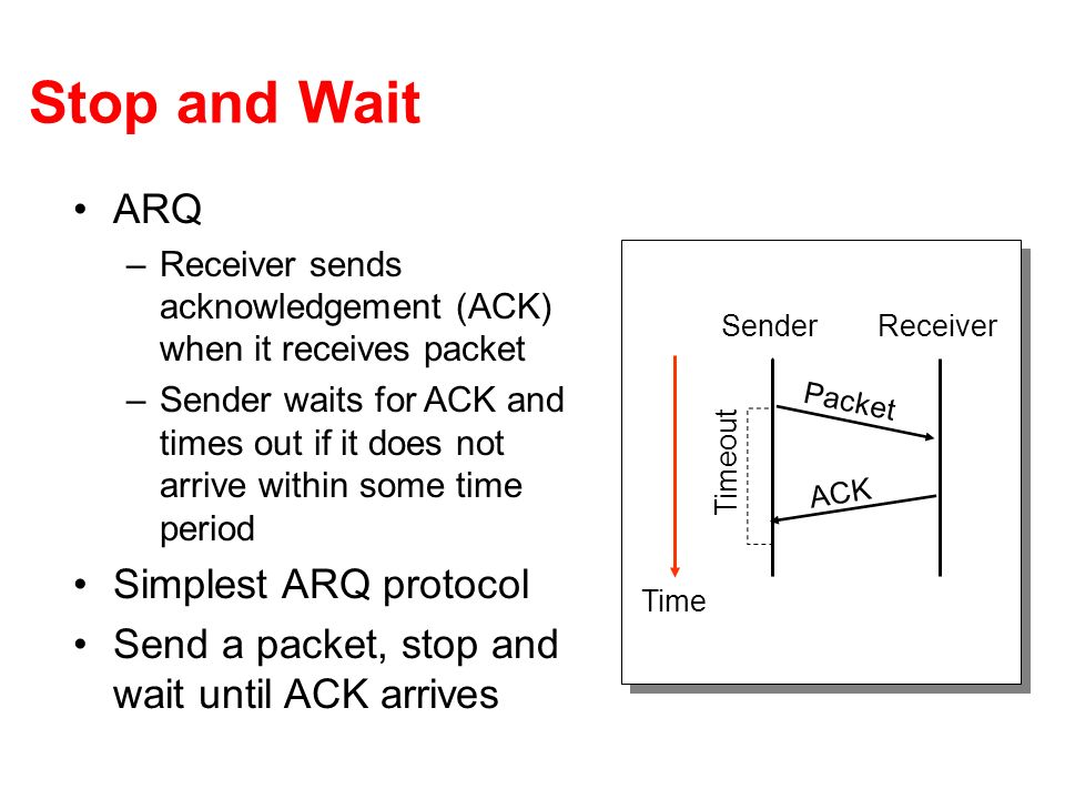 Time Packet ACK Timeout ARQ –Receiver sends acknowledgement (ACK) when it receives packet –Sender waits for ACK and times out if it does not arrive within some time period Simplest ARQ protocol Send a packet, stop and wait until ACK arrives SenderReceiver Stop and Wait