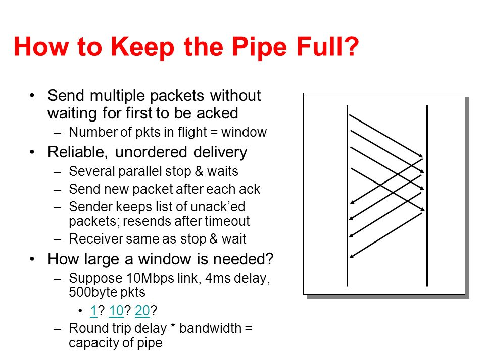 How to Keep the Pipe Full? Send multiple packets without waiting for first to be acked –Number of pkts in flight = window Reliable, unordered delivery