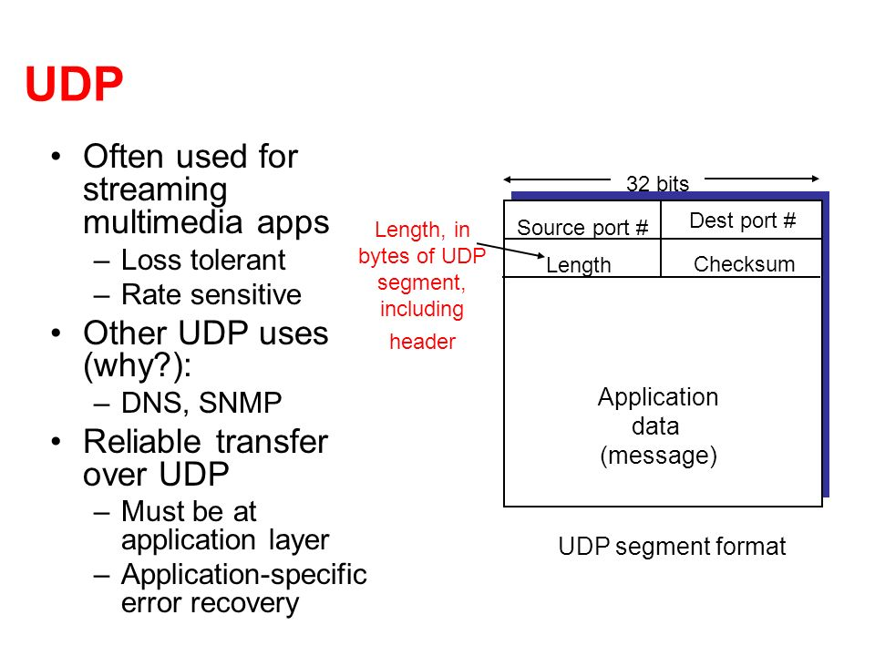 UDP Often used for streaming multimedia apps –Loss tolerant –Rate sensitive Other UDP uses (why ): –DNS, SNMP Reliable transfer over UDP –Must be at application layer –Application-specific error recovery Source port # Dest port # 32 bits Application data (message) UDP segment format Length Checksum Length, in bytes of UDP segment, including header