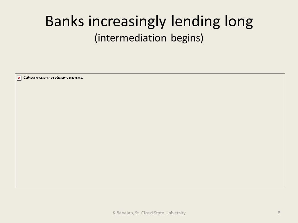 Banks increasingly lending long (intermediation begins) K Banaian, St. Cloud State University8