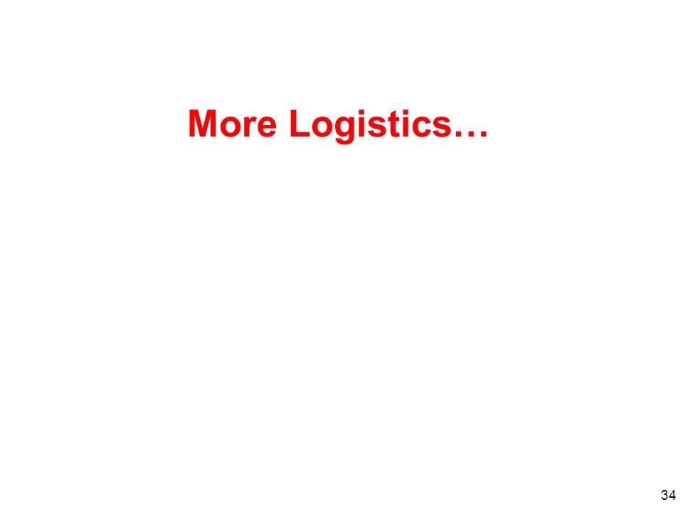 More Logistics… 34