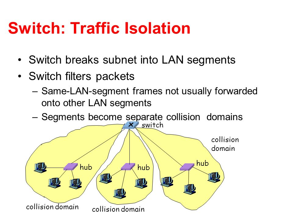 Switch: Traffic Isolation Switch breaks subnet into LAN segments Switch filters packets –Same-LAN-segment frames not usually forwarded onto other LAN