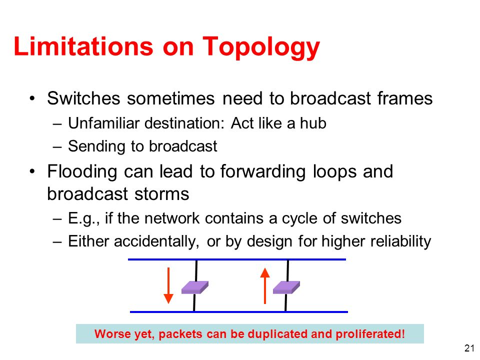 21 Limitations on Topology Switches sometimes need to broadcast frames –Unfamiliar destination: Act like a hub –Sending to broadcast Flooding can lead