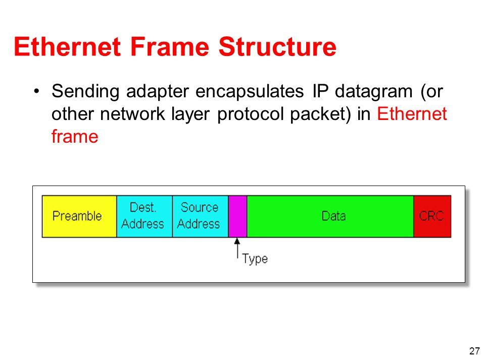 27 Ethernet Frame Structure Sending adapter encapsulates IP datagram (or other network layer protocol packet) in Ethernet frame