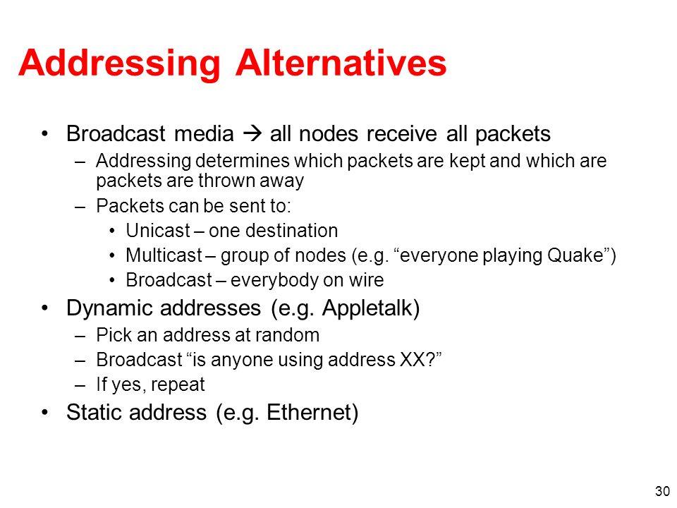 30 Addressing Alternatives Broadcast media all nodes receive all packets –Addressing determines which packets are kept and which are packets are throw