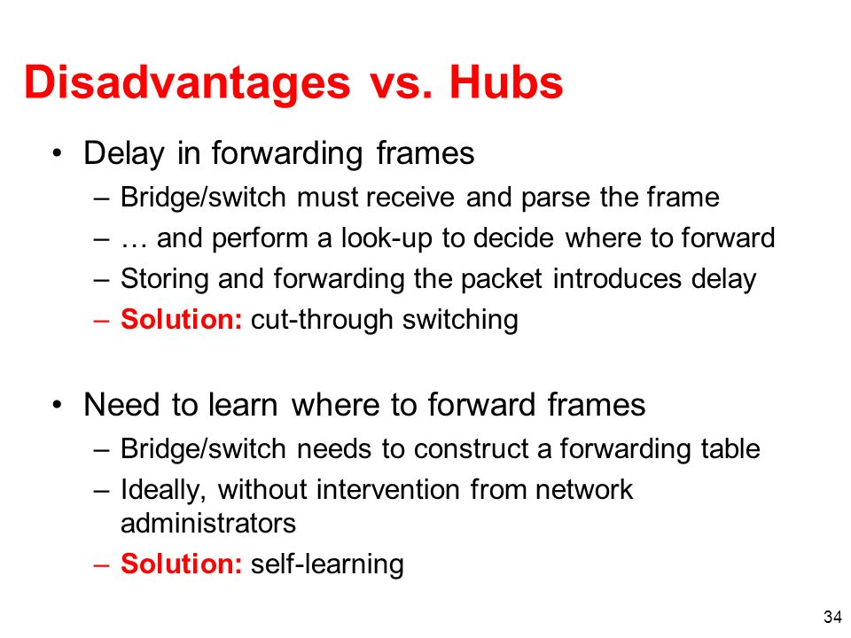 34 Disadvantages vs. Hubs Delay in forwarding frames –Bridge/switch must receive and parse the frame –… and perform a look-up to decide where to forwa