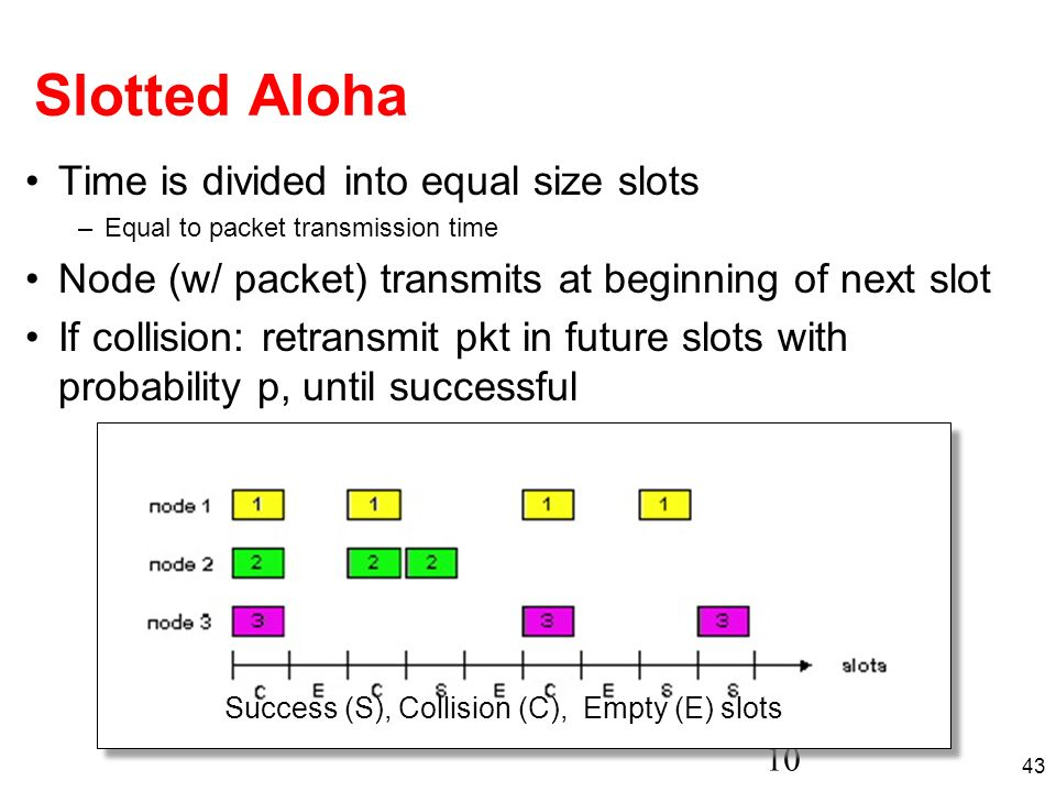 43 10 Slotted Aloha Time is divided into equal size slots –Equal to packet transmission time Node (w/ packet) transmits at beginning of next slot If c