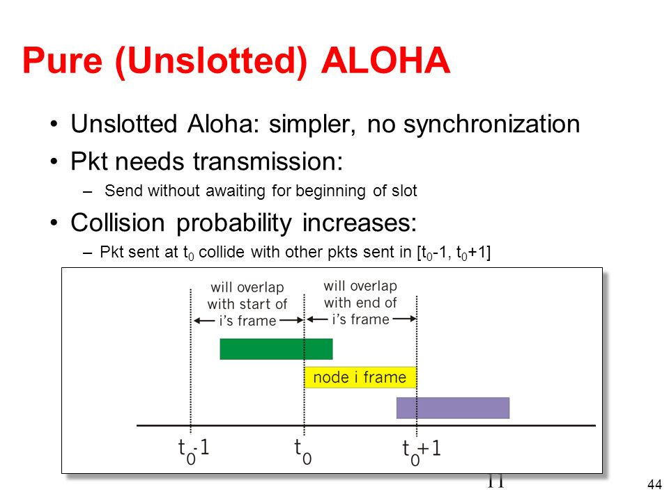 44 11 Pure (Unslotted) ALOHA Unslotted Aloha: simpler, no synchronization Pkt needs transmission: – Send without awaiting for beginning of slot Collis