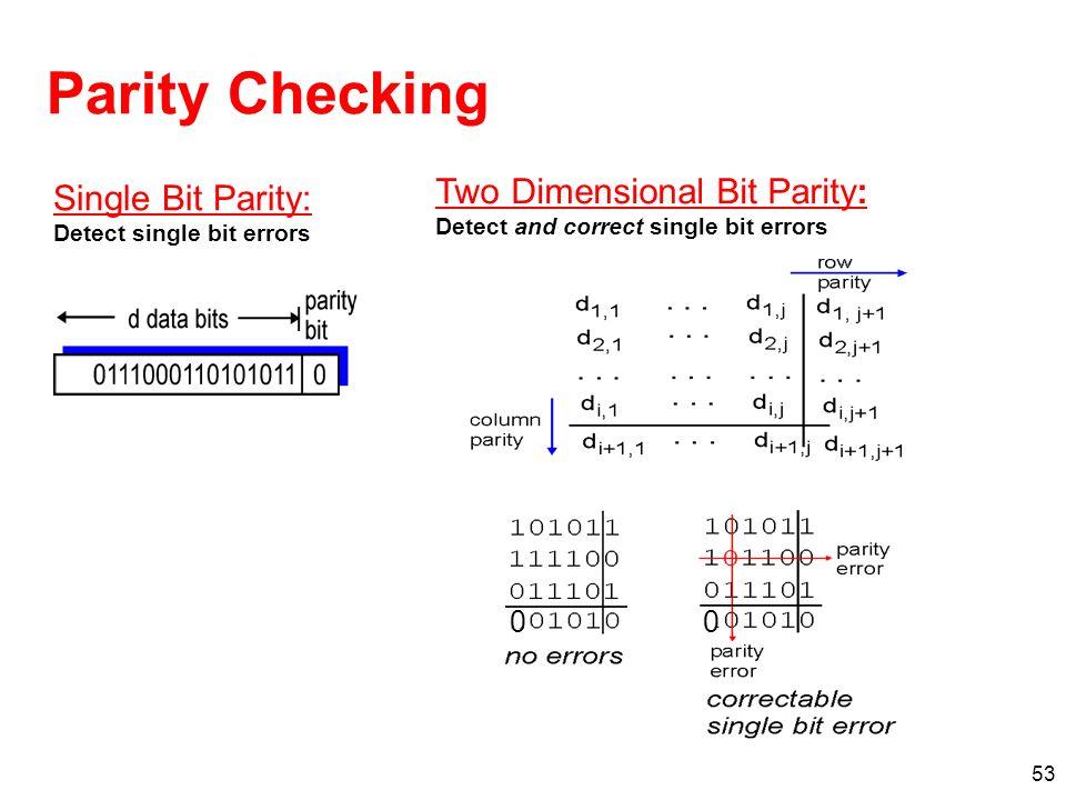 53 Parity Checking Single Bit Parity: Detect single bit errors Two Dimensional Bit Parity: Detect and correct single bit errors 0 0