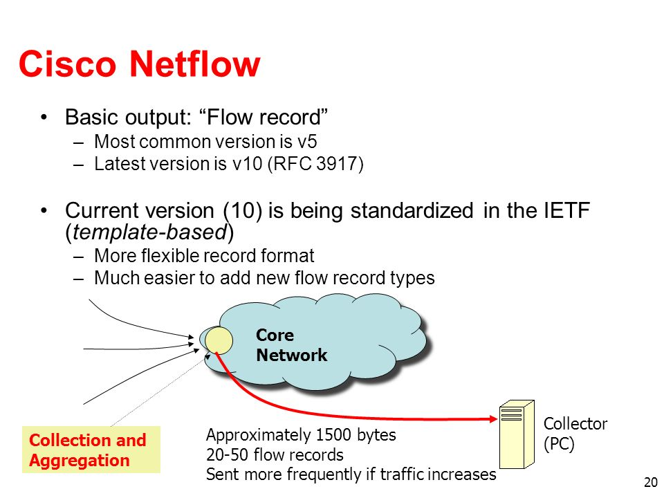 20 Cisco Netflow Basic output: Flow record –Most common version is v5 –Latest version is v10 (RFC 3917) Current version (10) is being standardized in the IETF (template-based) –More flexible record format –Much easier to add new flow record types Core Network Collection and Aggregation Collector (PC) Approximately 1500 bytes 20-50 flow records Sent more frequently if traffic increases