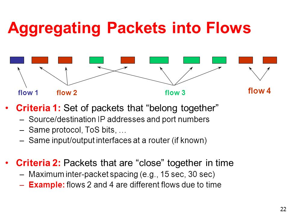 22 flow 1flow 2flow 3 flow 4 Aggregating Packets into Flows Criteria 1: Set of packets that belong together –Source/destination IP addresses and port numbers –Same protocol, ToS bits, … –Same input/output interfaces at a router (if known) Criteria 2: Packets that are close together in time –Maximum inter-packet spacing (e.g., 15 sec, 30 sec) –Example: flows 2 and 4 are different flows due to time