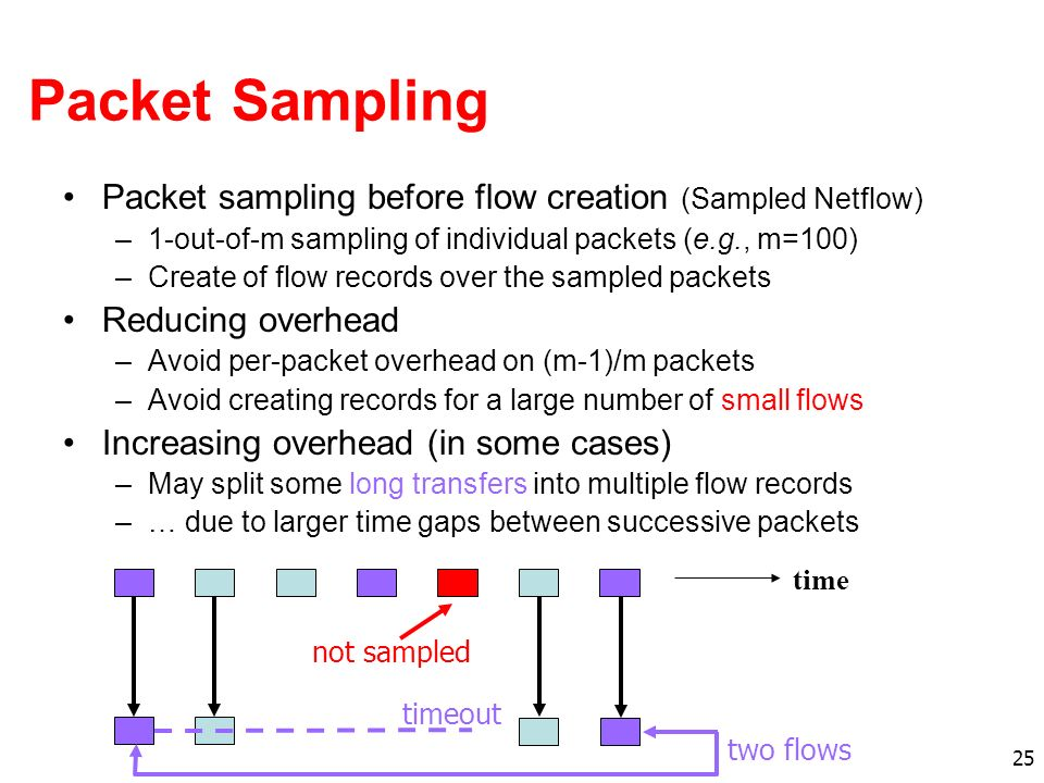 25 Packet Sampling Packet sampling before flow creation (Sampled Netflow) –1-out-of-m sampling of individual packets (e.g., m=100) –Create of flow records over the sampled packets Reducing overhead –Avoid per-packet overhead on (m-1)/m packets –Avoid creating records for a large number of small flows Increasing overhead (in some cases) –May split some long transfers into multiple flow records –… due to larger time gaps between successive packets time not sampled two flows timeout