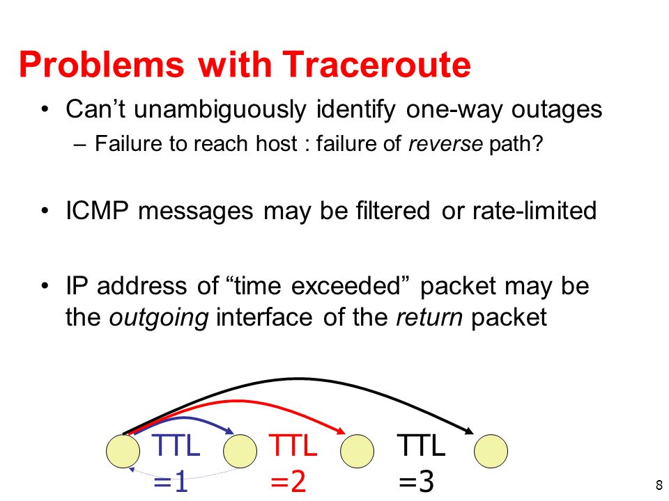 8 Problems with Traceroute Cant unambiguously identify one-way outages –Failure to reach host : failure of reverse path? ICMP messages may be filtered