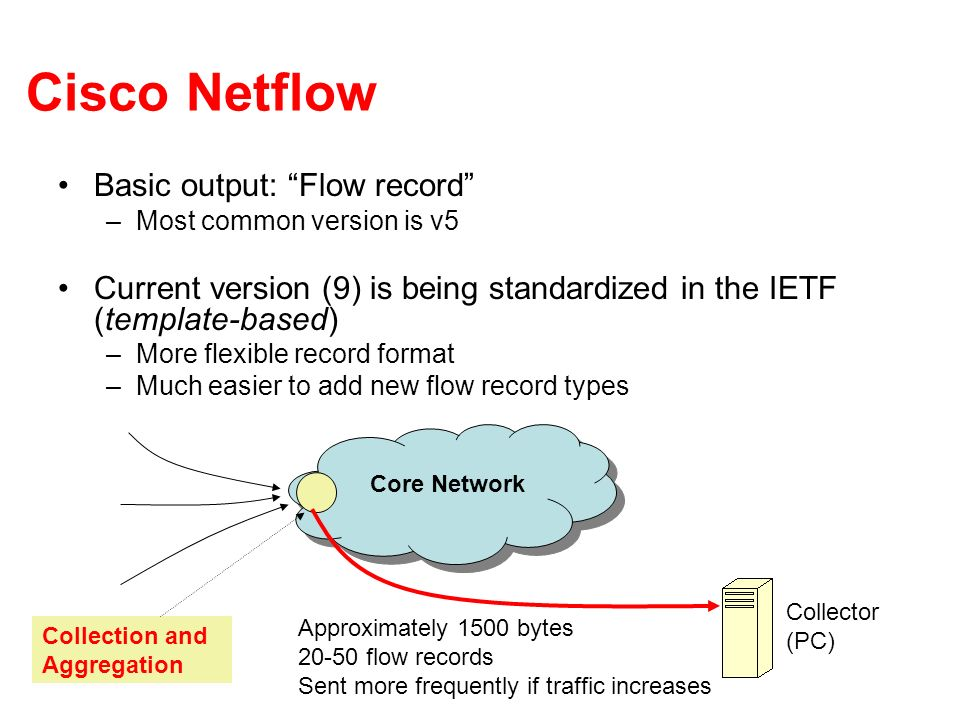 Cisco Netflow Basic output: Flow record –Most common version is v5 Current version (9) is being standardized in the IETF (template-based) –More flexible record format –Much easier to add new flow record types Core Network Collection and Aggregation Collector (PC) Approximately 1500 bytes 20-50 flow records Sent more frequently if traffic increases