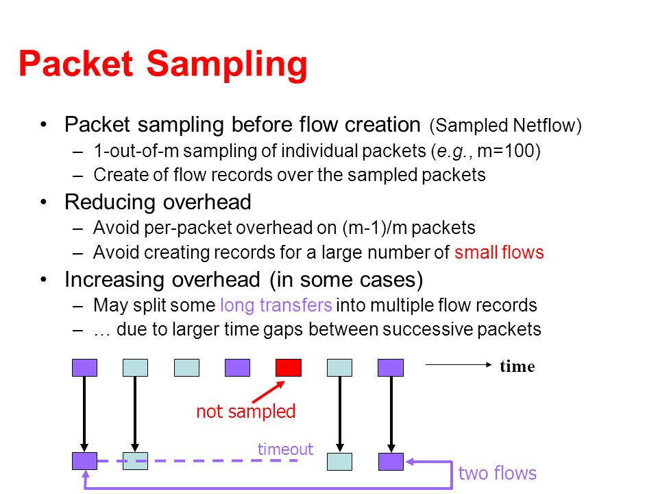 Packet Sampling Packet sampling before flow creation (Sampled Netflow) –1-out-of-m sampling of individual packets (e.g., m=100) –Create of flow records over the sampled packets Reducing overhead –Avoid per-packet overhead on (m-1)/m packets –Avoid creating records for a large number of small flows Increasing overhead (in some cases) –May split some long transfers into multiple flow records –… due to larger time gaps between successive packets time not sampled two flows timeout